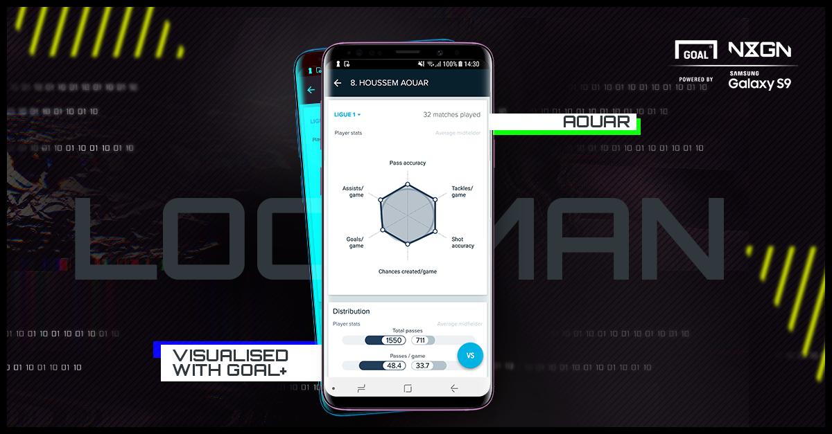 Samsung Aouar 22052018