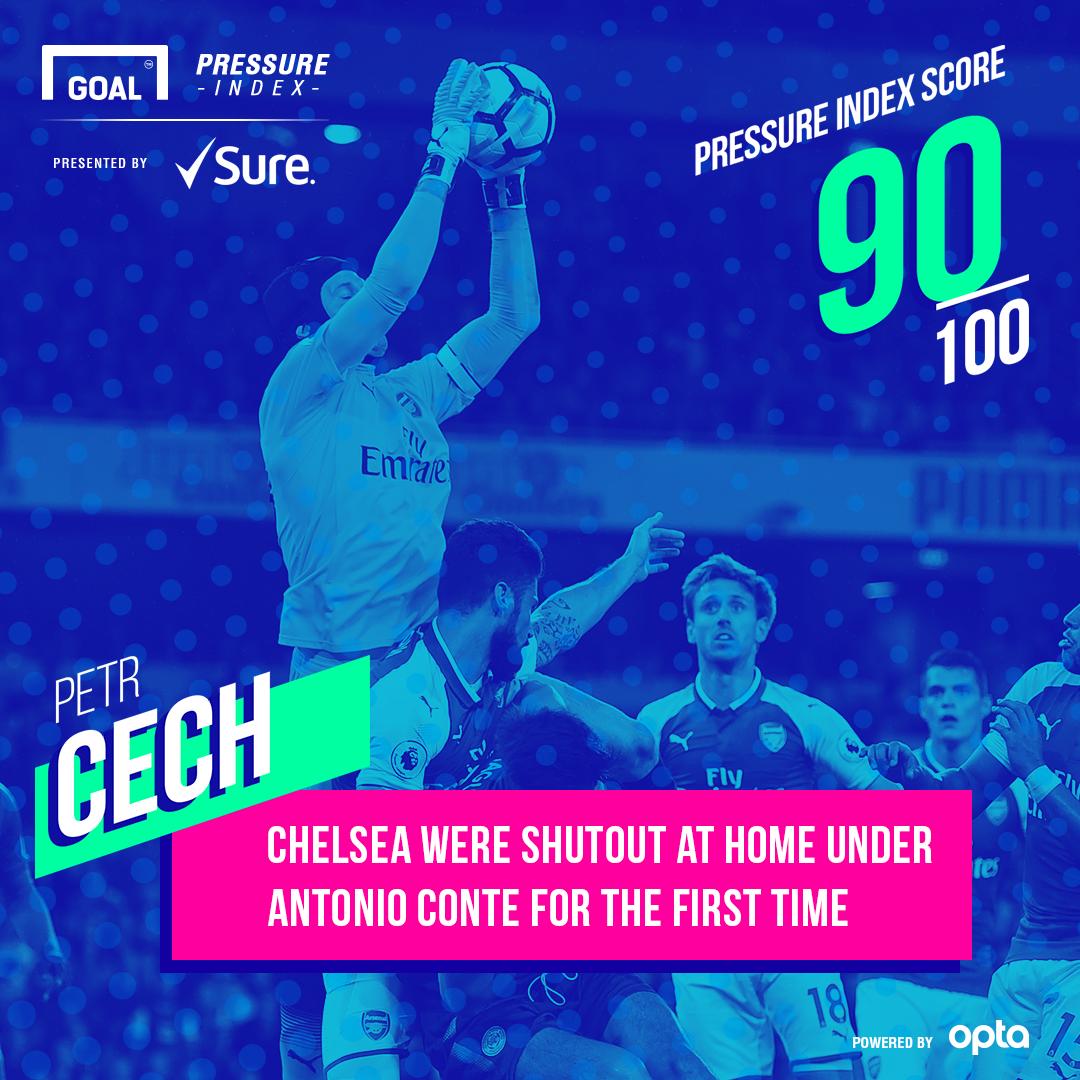 Cech Sure 18092017