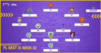 PL Team of the Week 2017-2018 สัปดาห์ที่ 32