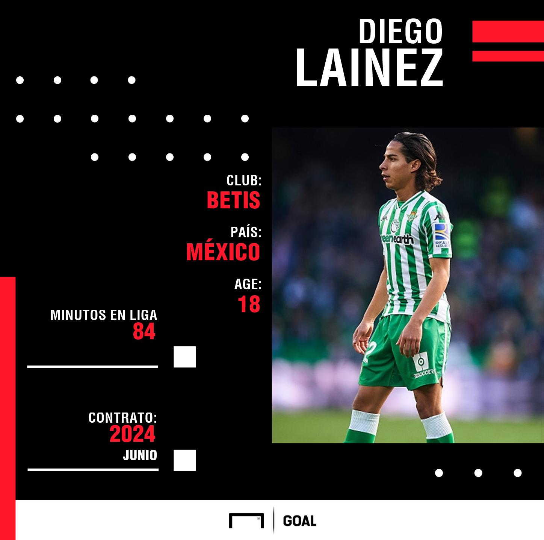 Diego Lainez Betis PS