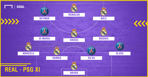 Real - PSG combined XI