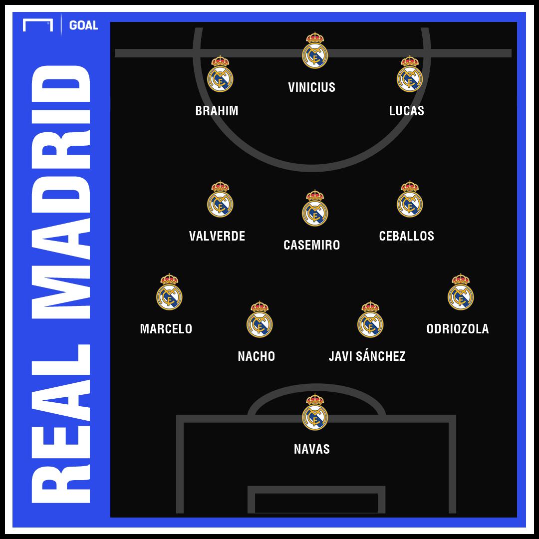 Real Madrid en Butarque