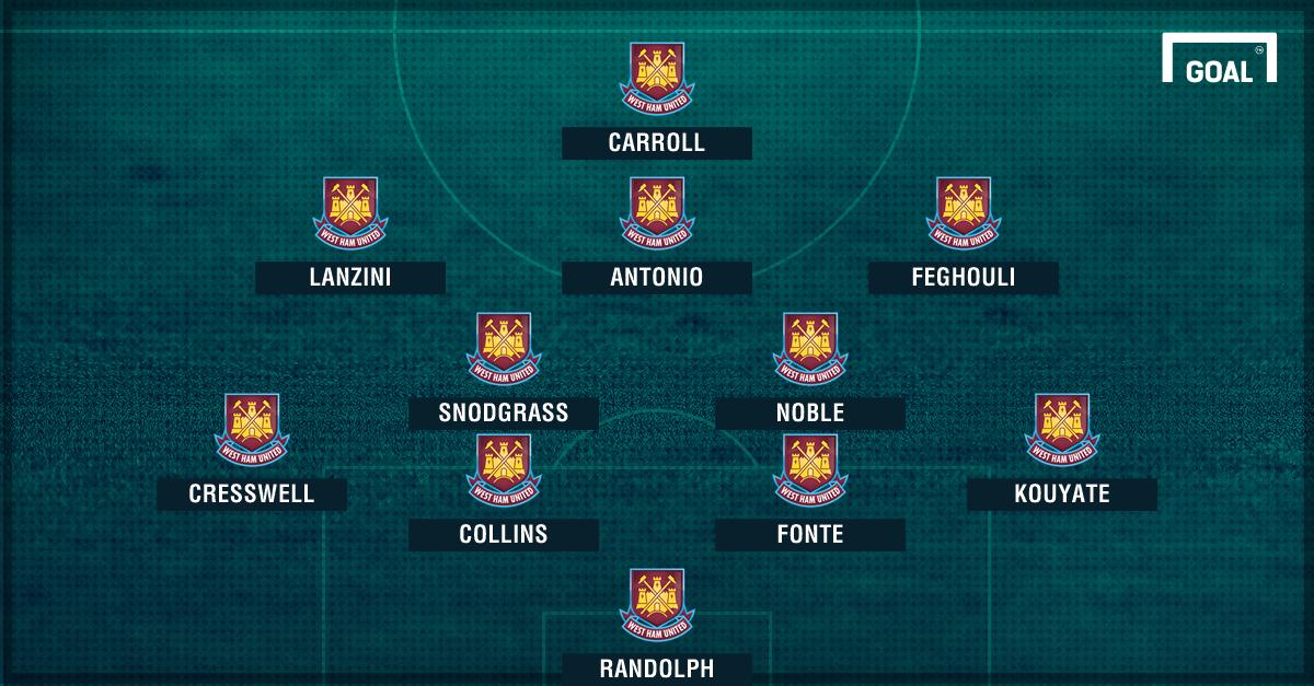 West Ham graphic