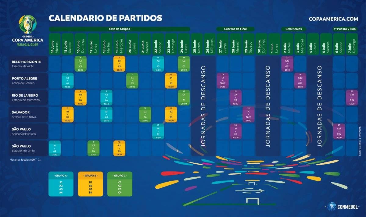 Este es el calendario confirmado para la Copa América 2019