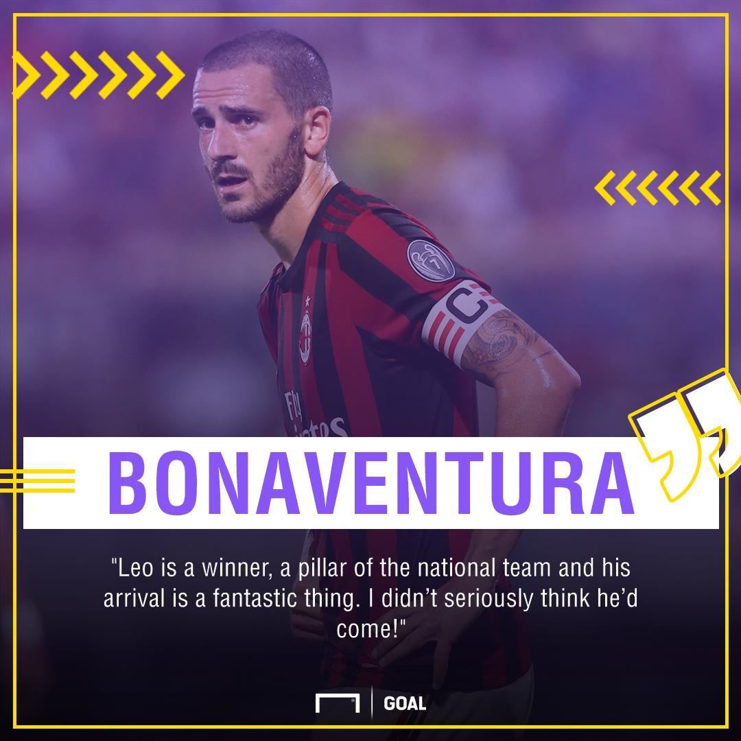 Bonaventura Bonucci AC Milan PS