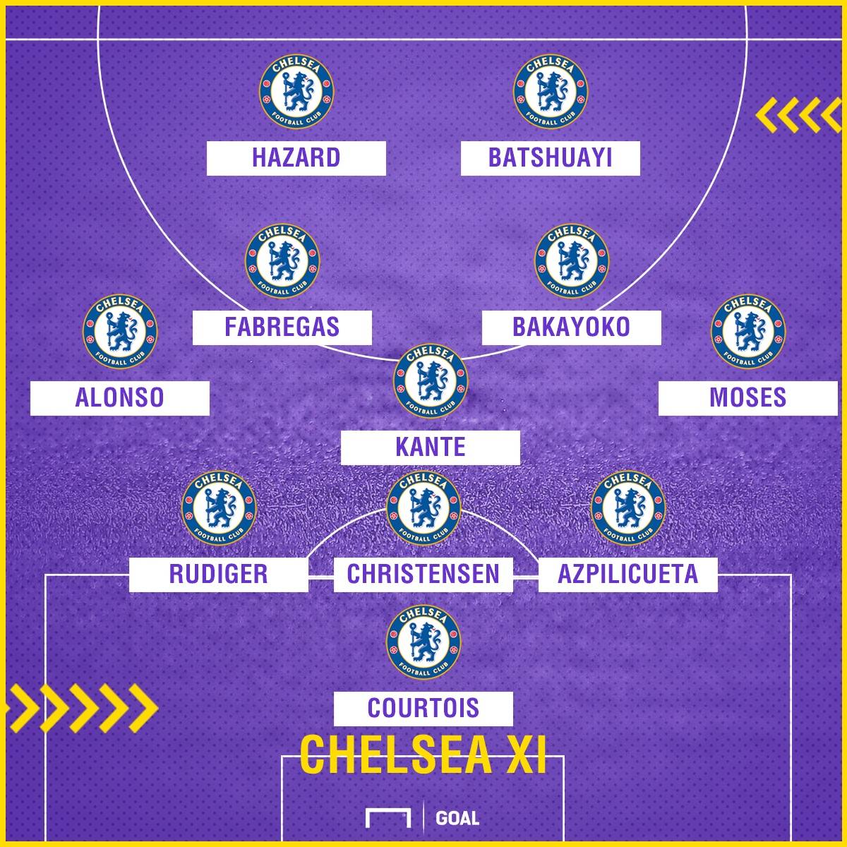 Chelsea possible XI v Huddersfield