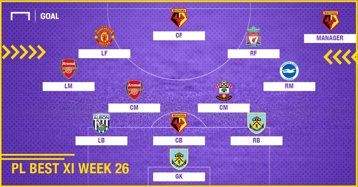 PL Team of the Week 2017-2018 สัปดาห์ที่ 26
