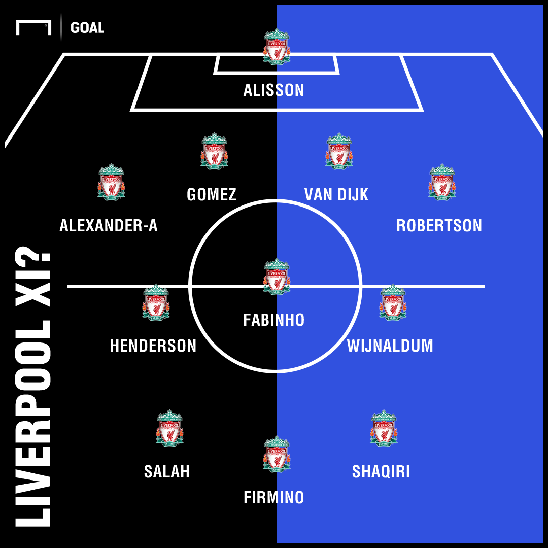 Tottenham Vs Huddersfield Live: Liverpool Team News: Injuries, Suspensions And Line-up Vs