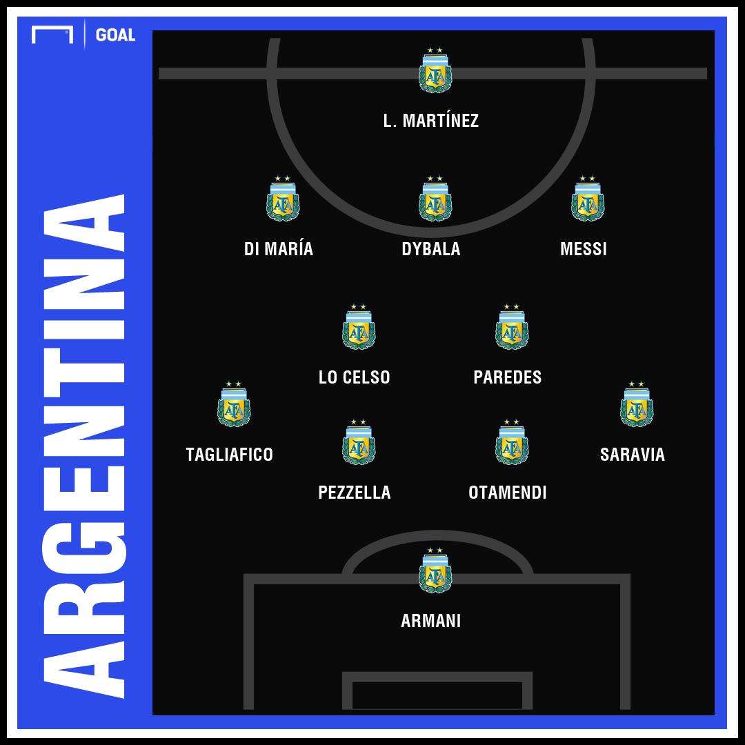 probable XI argentina 2019