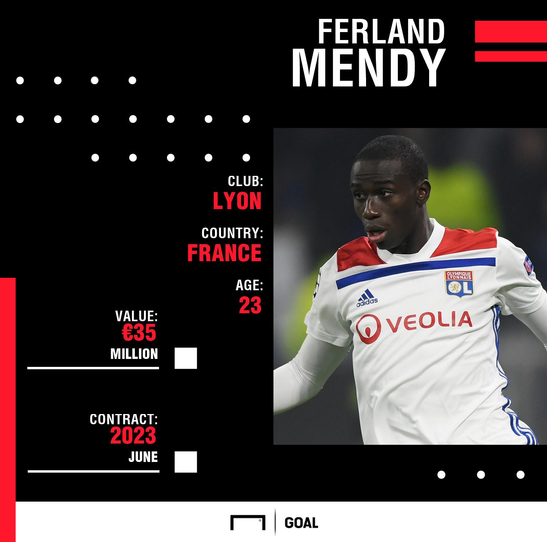 Ferland Mendy GFX