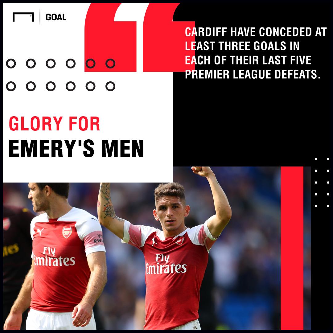 Arsenal Cardiff graphic