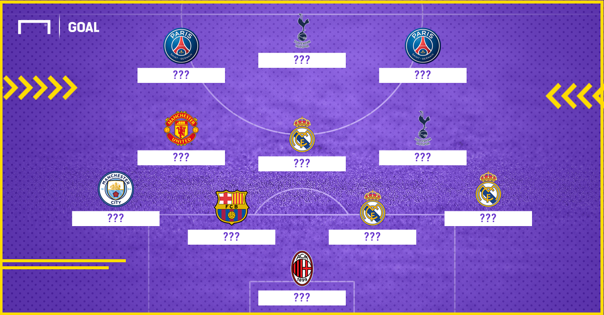 Forecasting FIFA best XI in 2022