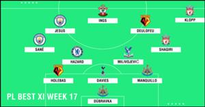 Best XI : ทีมยอดเยี่ยมพรีเมียร์ลีก 2018-2019 สัปดาห์ที่ 17