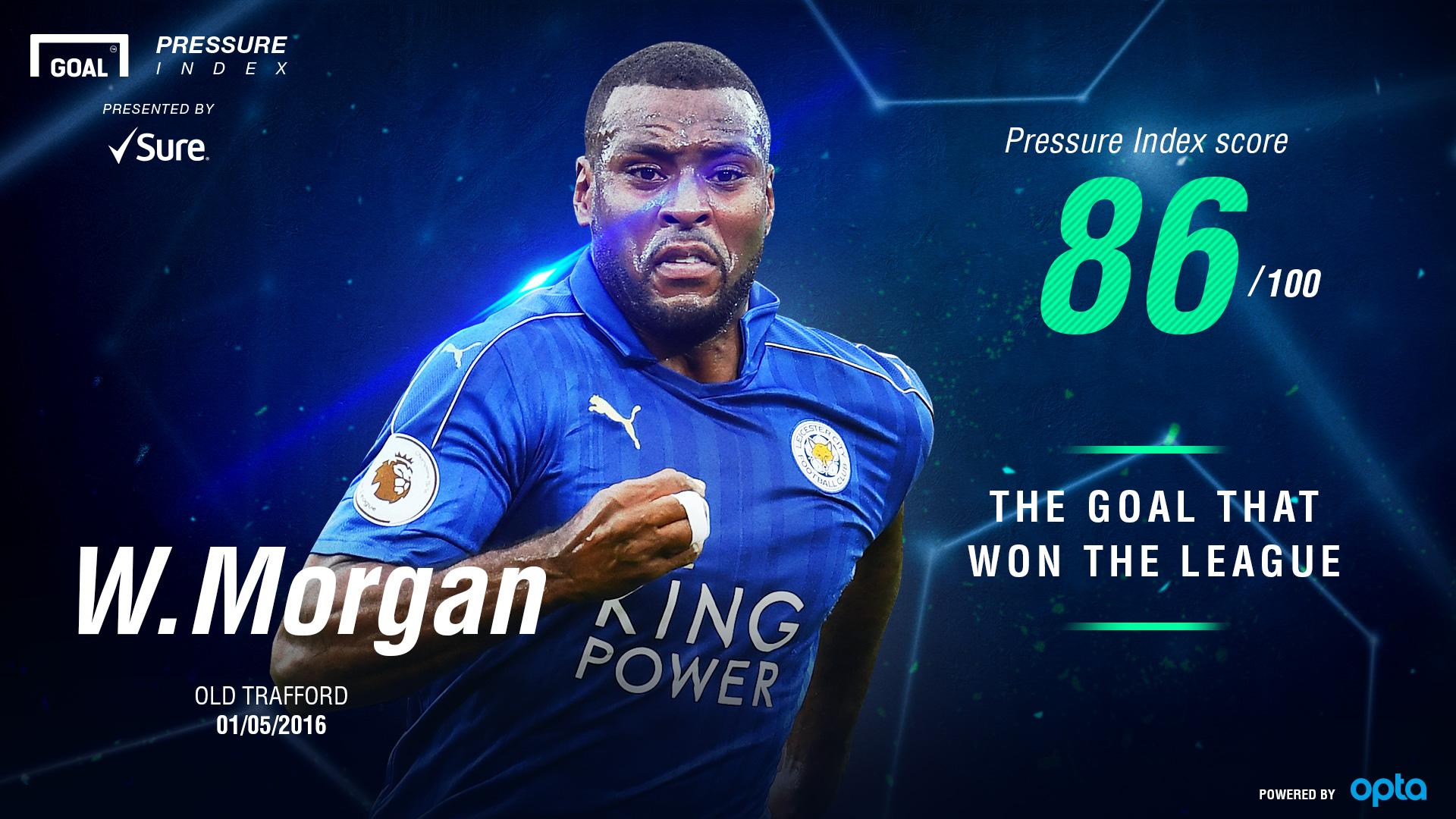 Wes Morgan Pressure Index