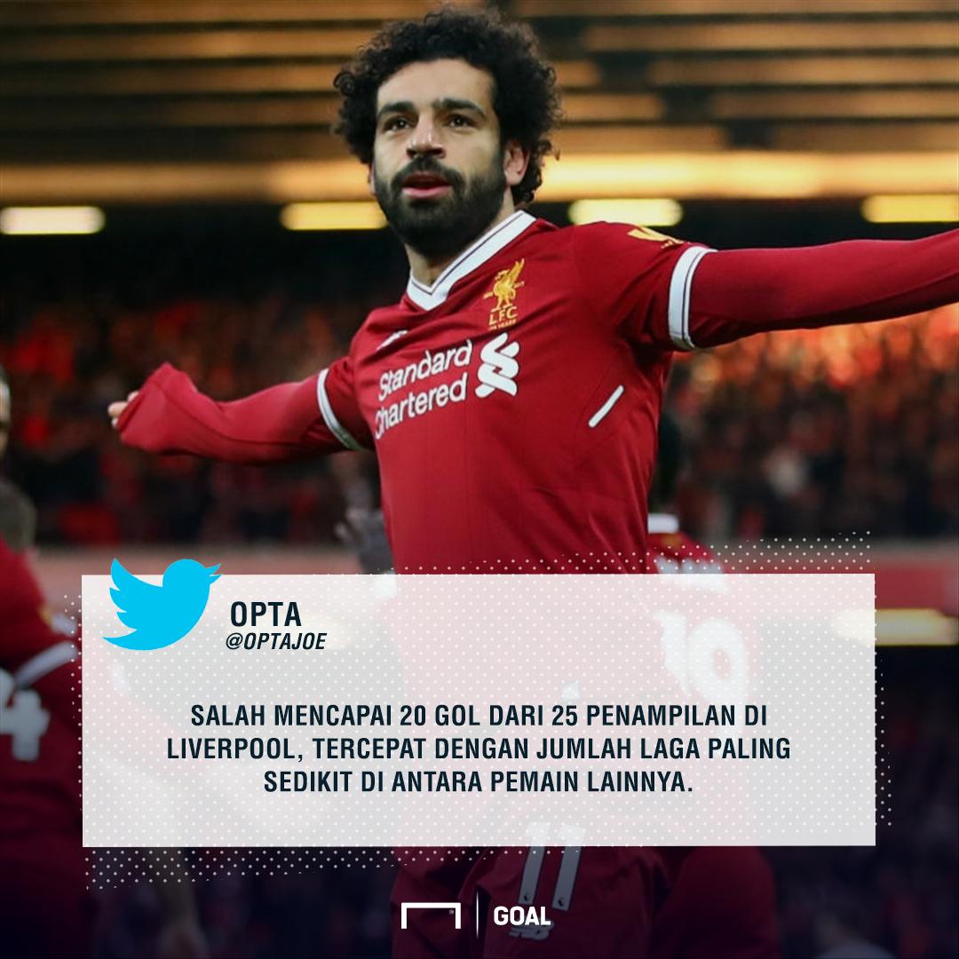 Lagi, Mohamed Salah Pecahkan Rekor Gol Di Liverpool
