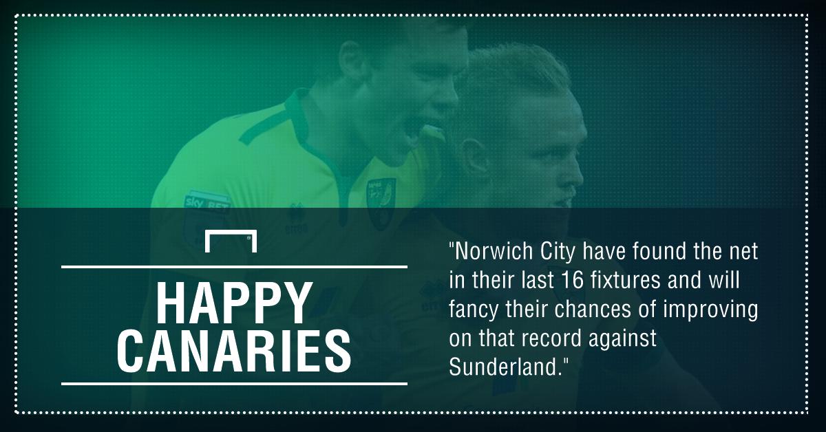 GFX Norwich City Sunderland betting