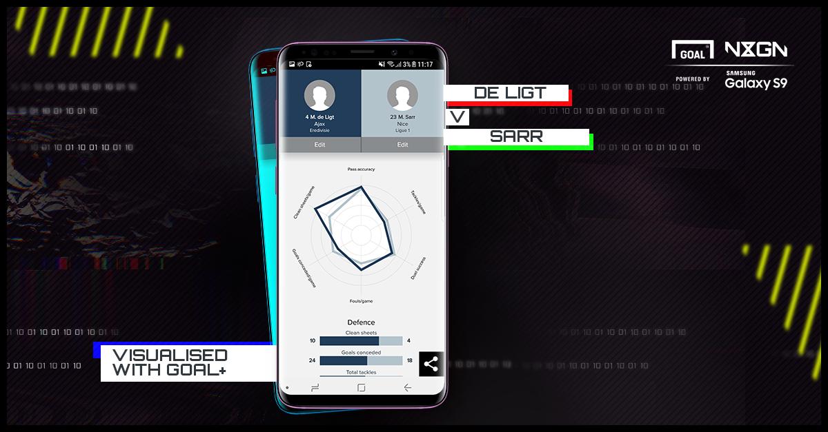 Samsung NxGn  DE-LIGT---SARR