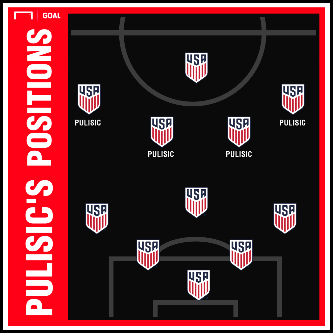 GFX Christian Pulisic positions 03122019