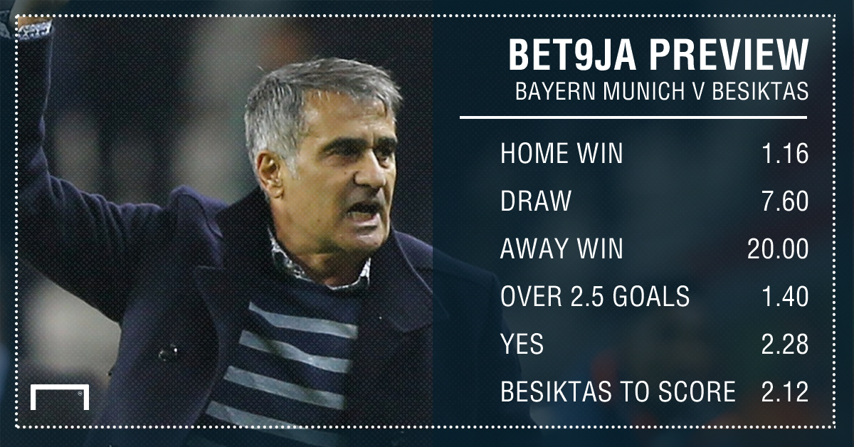 Bayern Munich Besiktas PS