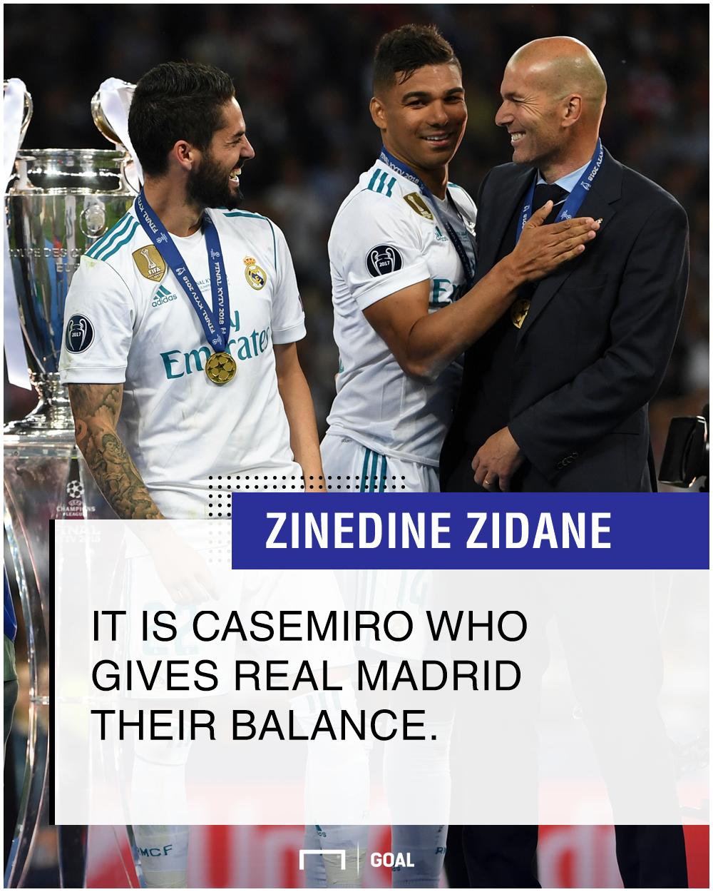 Zidane Casemiro GFX