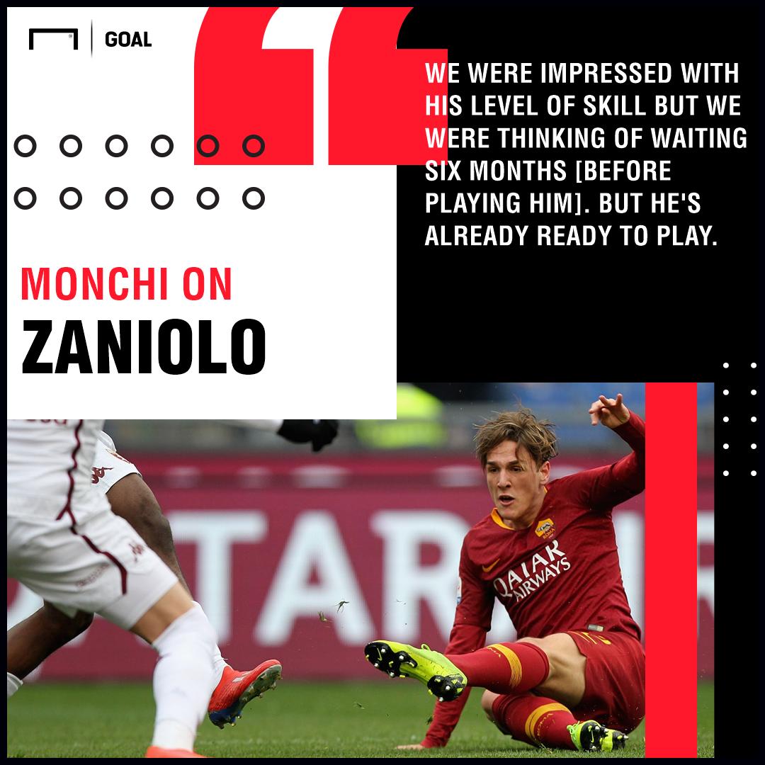 Nicolo Zaniolo Monchi Roma PS