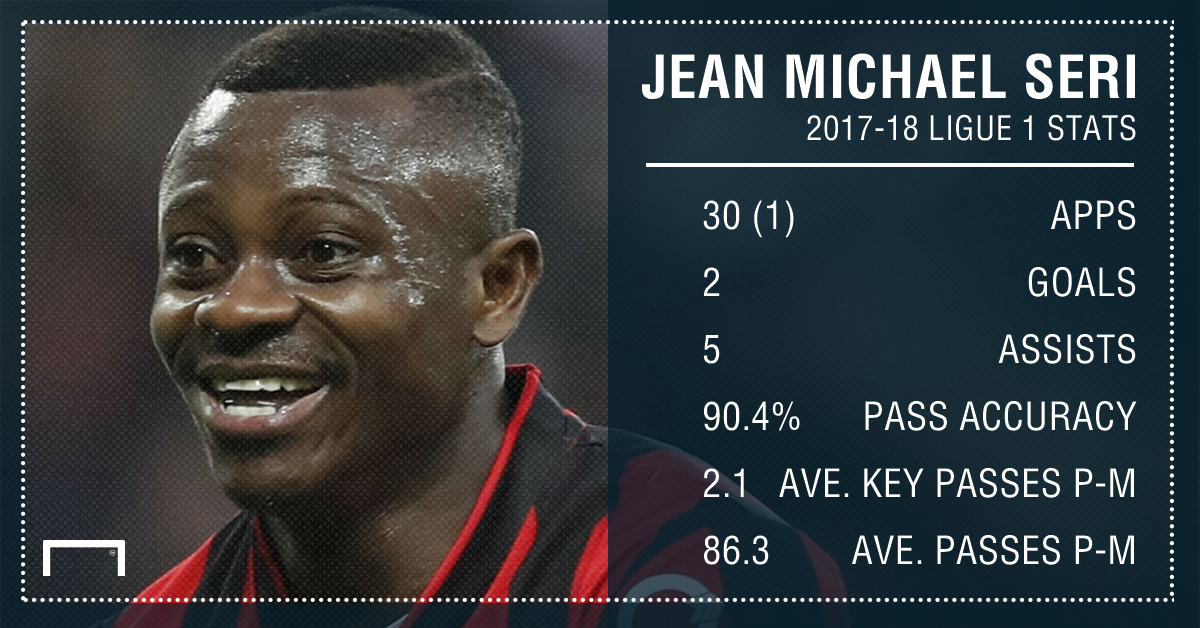 Jean Michael Seri PS