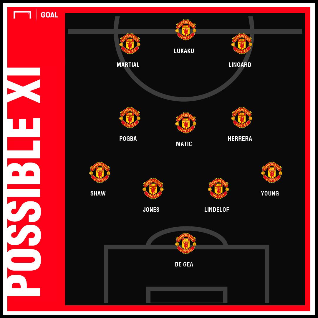 Man United Bournemouth predicted XI