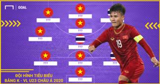 TOTW - AFC U23 championship qualifiers
