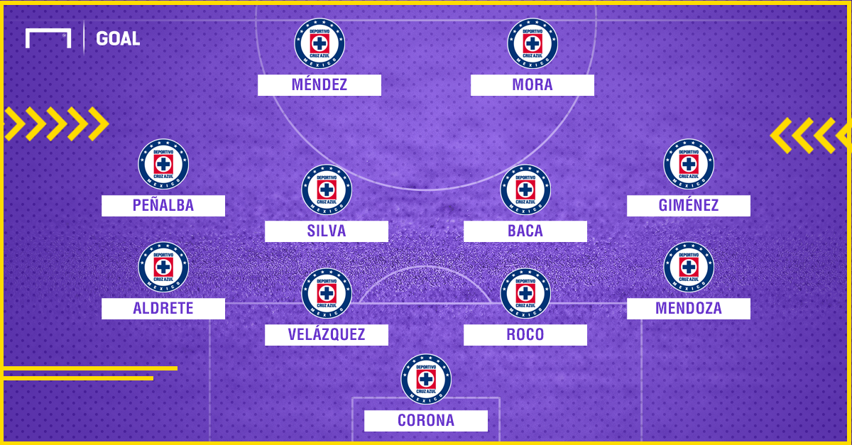 Cruz Azul vs Tigres; Liga MX, en vivo: MINUTO A MINUTO
