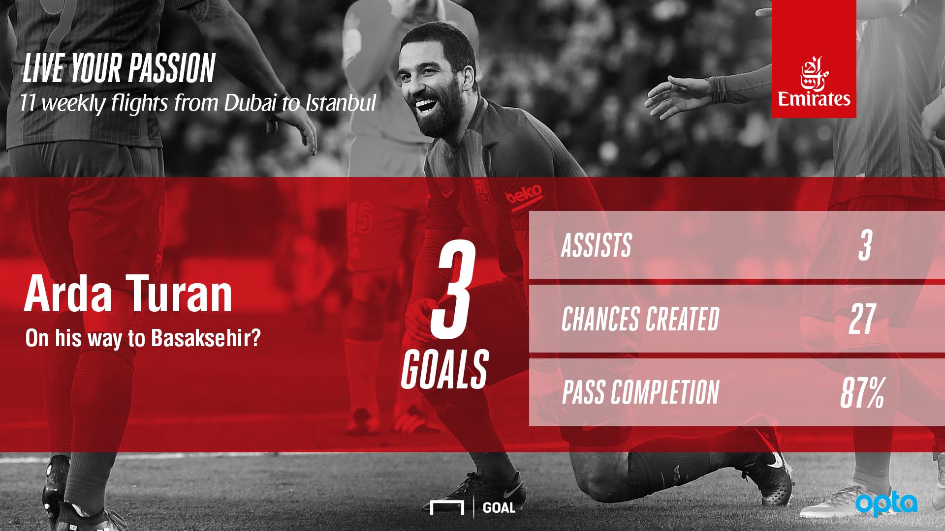 Emirates Turan EN