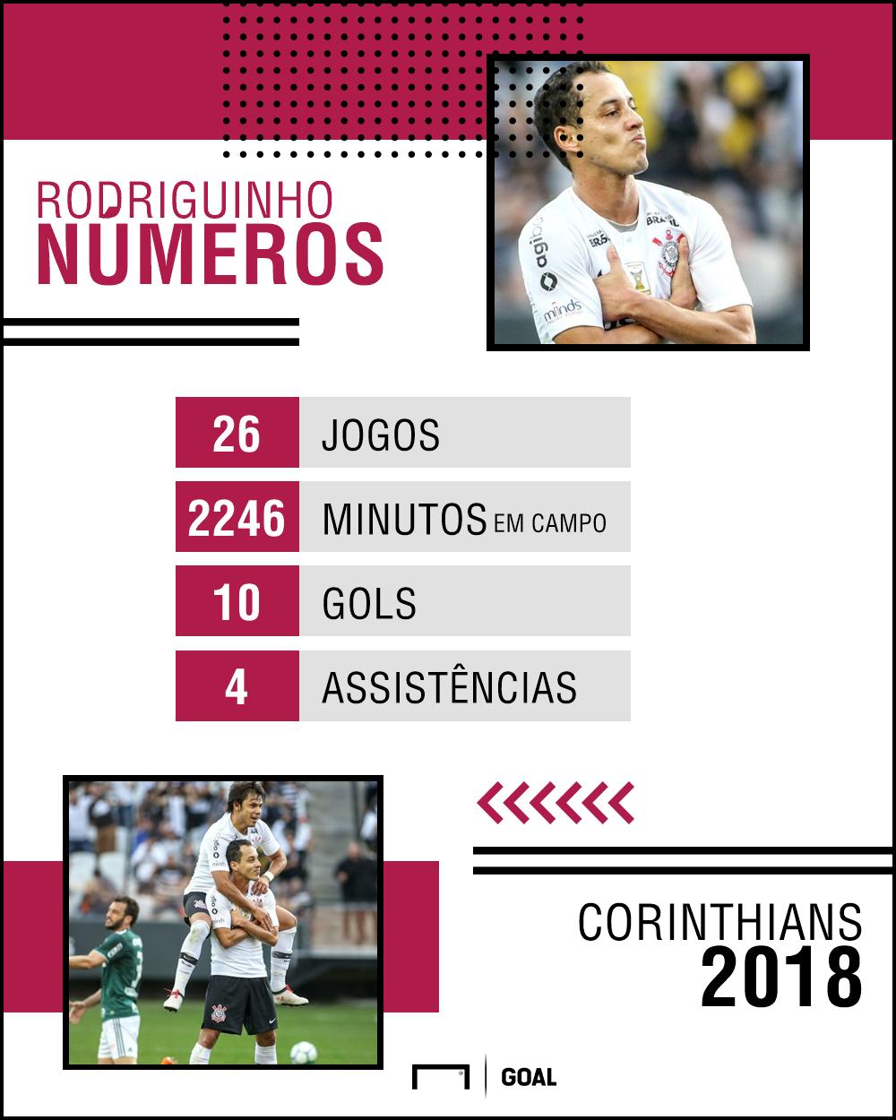 Rodriguinho PS - Corinthians - 13/05/2018
