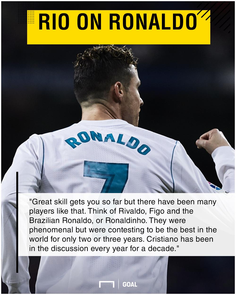 Cristiano Ronaldo better Rivaldo Ronaldo Figo Ronaldinho Rio Ferdinand