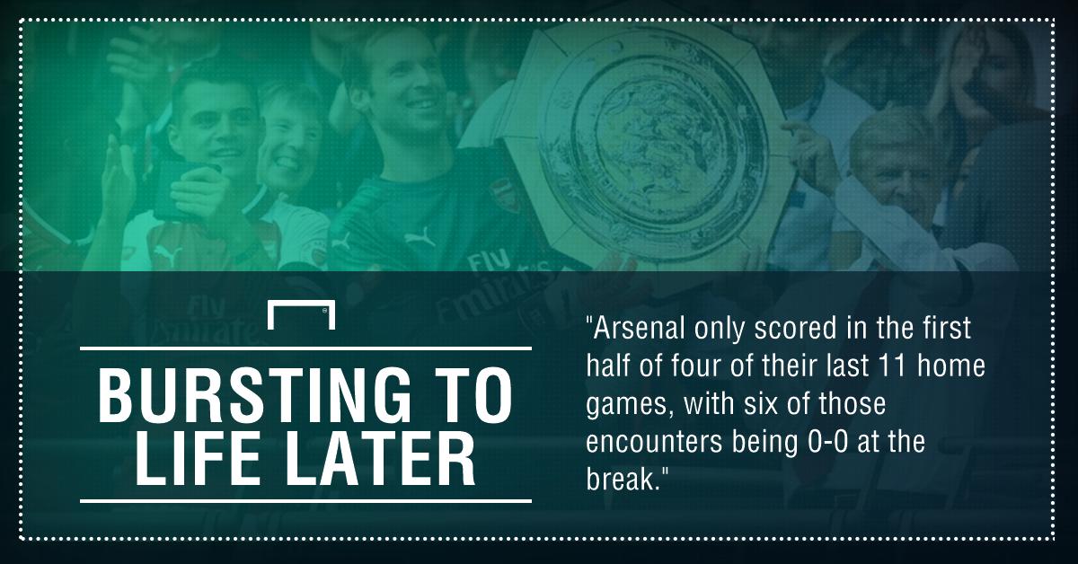 GFX Arsenal Leicester City betting