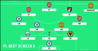 Best XI : ทีมยอดเยี่ยมพรีเมียร์ลีก 2018-2019 สัปดาห์ที่ 8