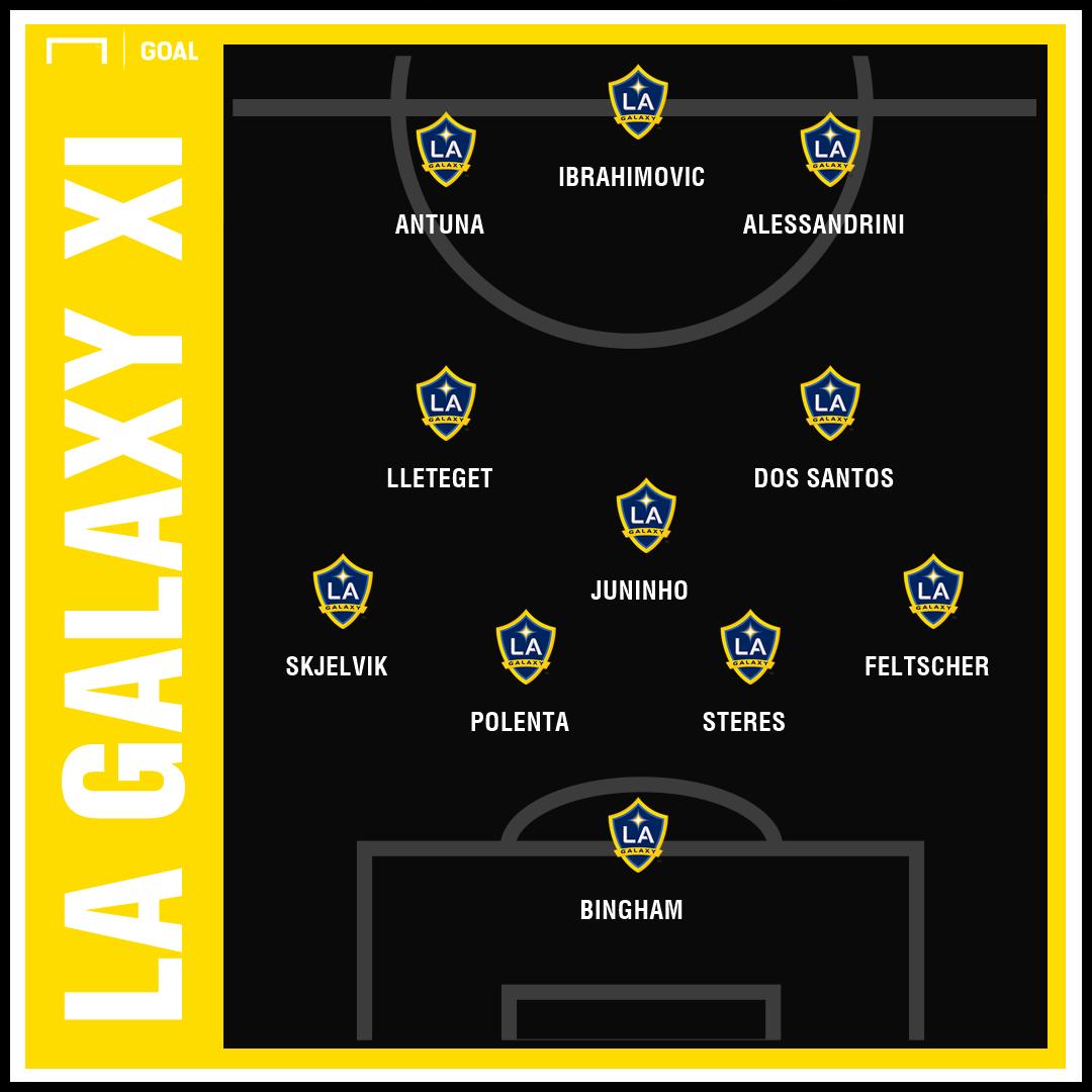 LA Galaxy XI 2019
