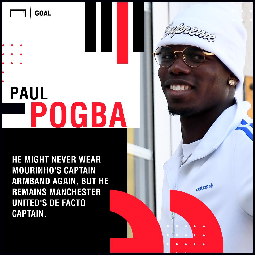 Paul Pogba GFX