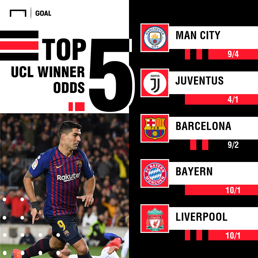 Champions League outright graphic