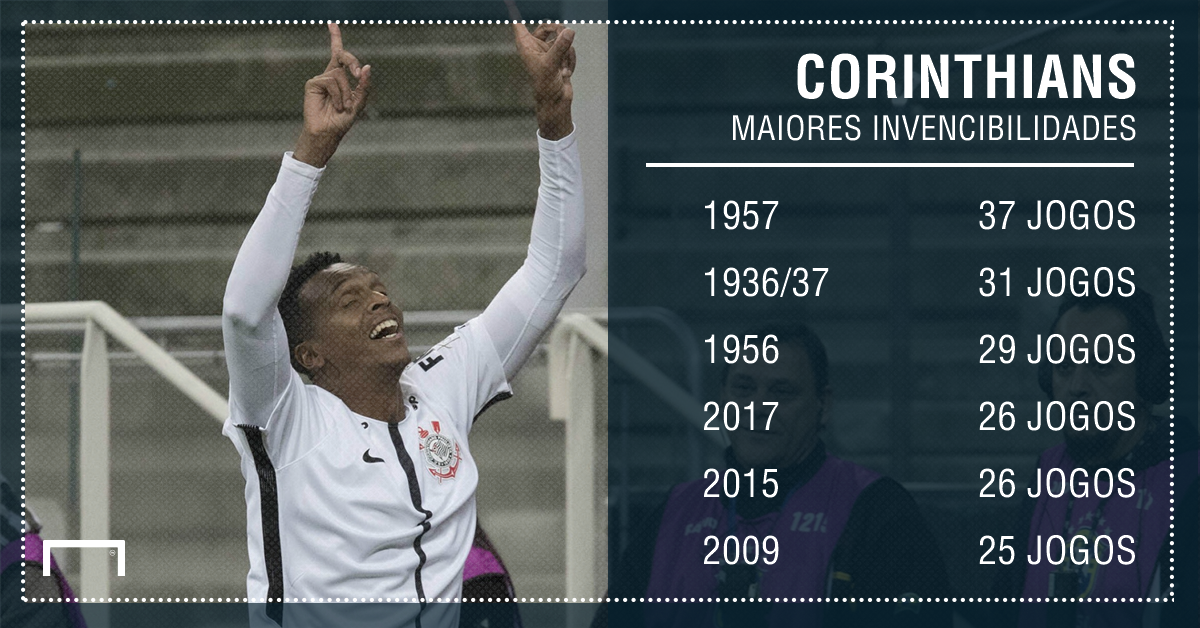 Corinthians PS - 9/07/2017