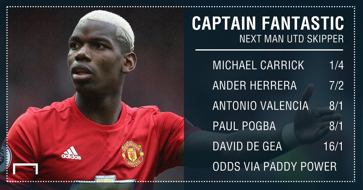 GFX next Man Utd captain betting