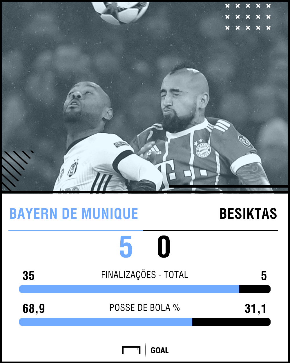 PS Bayern Besiktas ida Champions 13032018