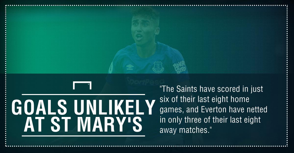 Southampton Everton graphic