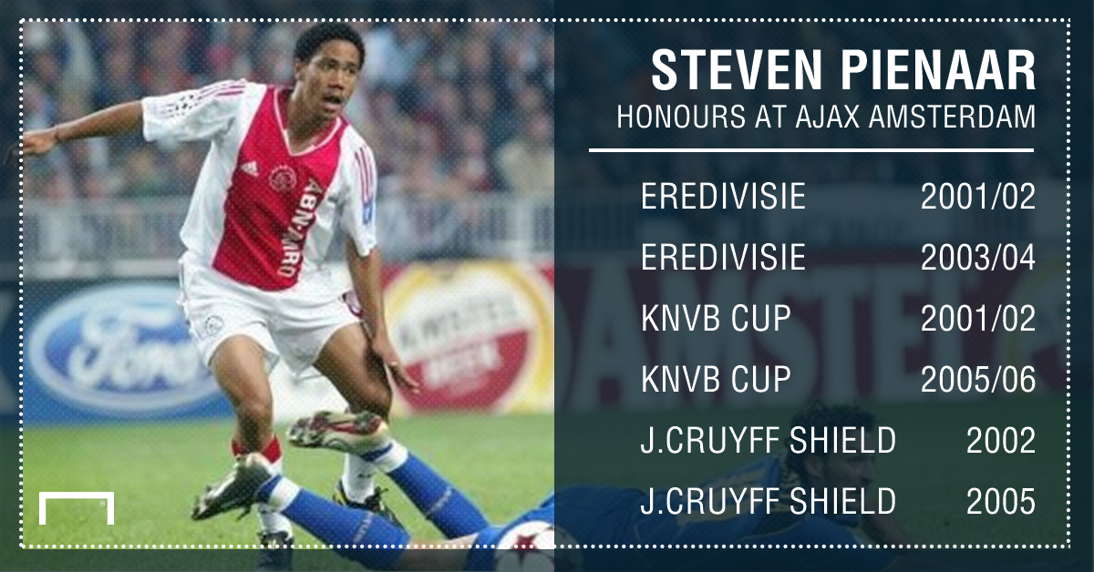 Ajax Amsterdam, Steven Pienaar