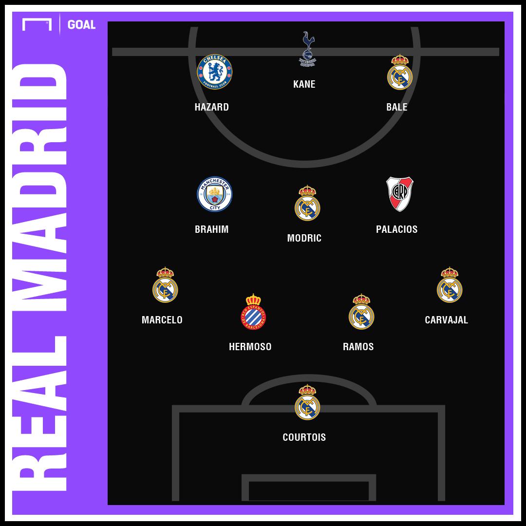 Fichajes 2019 Real Madrid