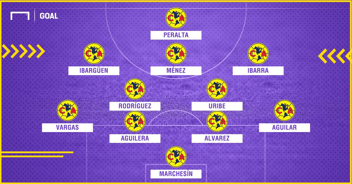 América XI Clausura 2018