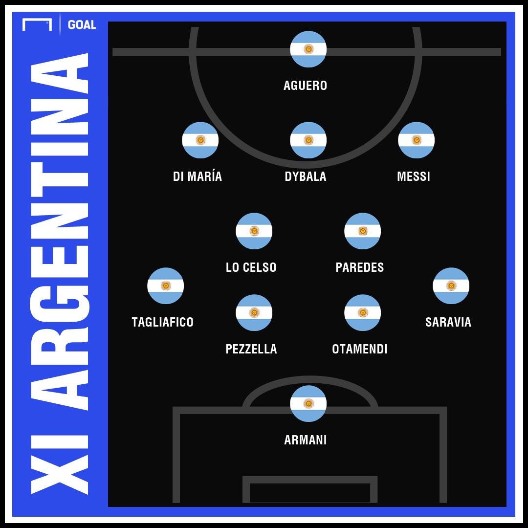 Argentina PS