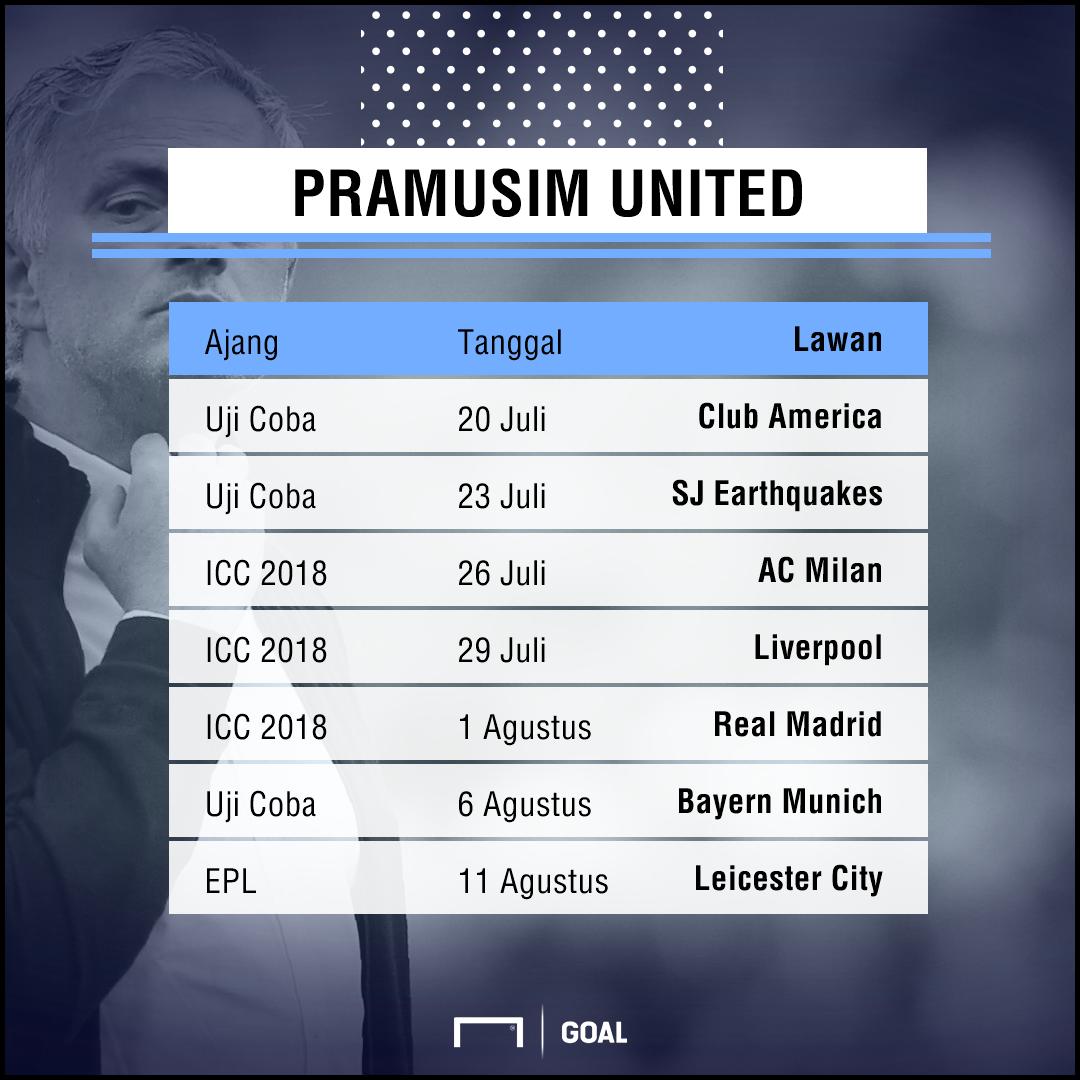 Jadwal Pramusim United 2018