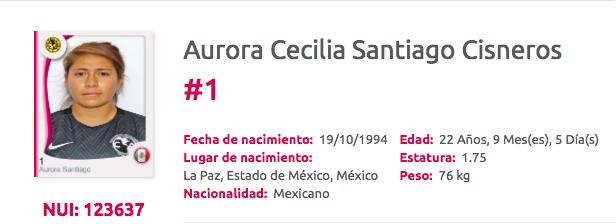 Cecilia Santiago - ficha liga femenil