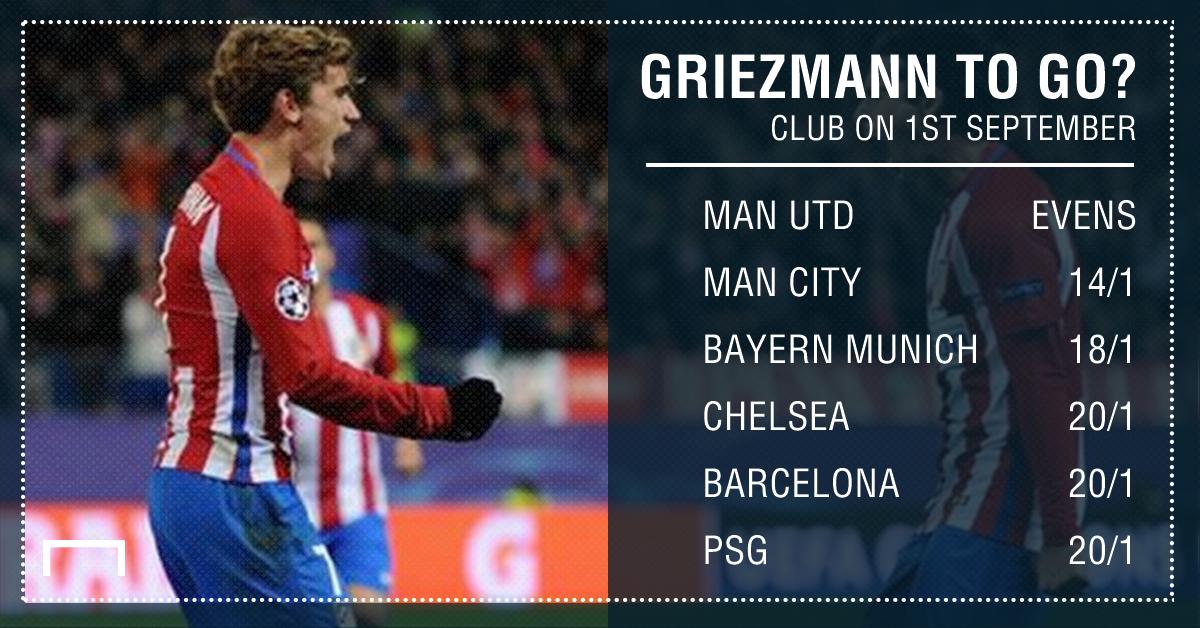 GFX Griezmann next club betting
