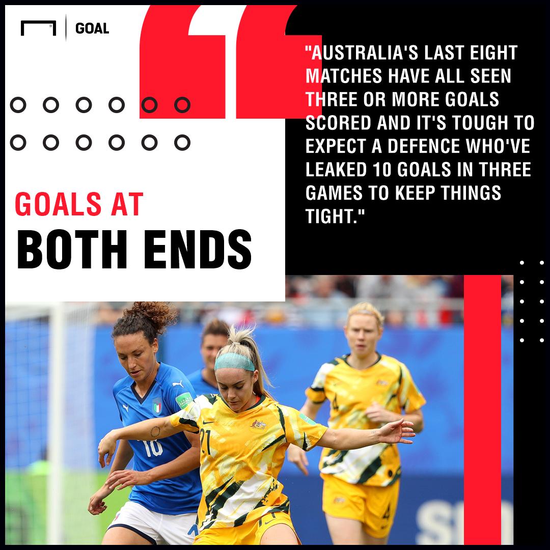 Australia Women v Brazil Women Betting Preview