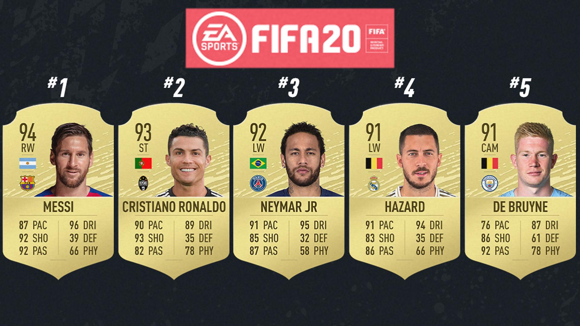 FIFA 20 : Les notes des joueurs de Ligue 1 ont fuité
